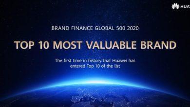 Photo of هوآوی برای اولین بار در لیست ۱۰ برند با ارزش جهان قرار گرفت